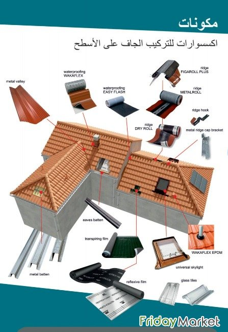 Supply And Install Of Clay Roof Tiles In Qatar Fridaymarket